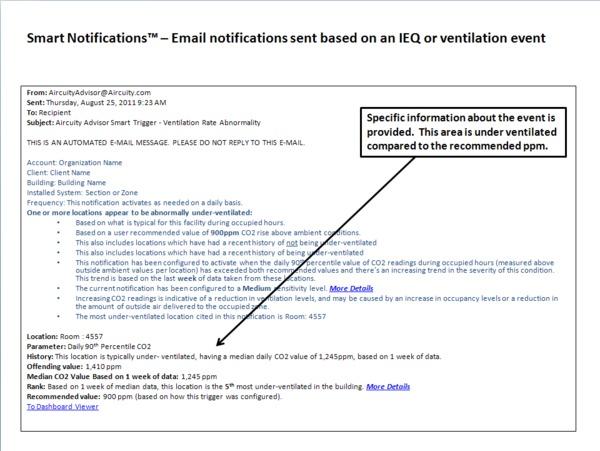 Smart Notifications 2