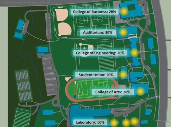 Campus Efficiency Program 4